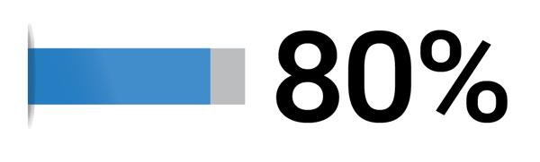 AD - 80 Stat